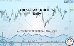 CHESAPEAKE UTILITIES - Daily