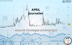 APRIL - Journalier