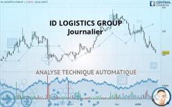 ID LOGISTICS GROUP - Journalier