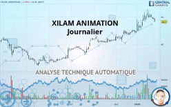 XILAM ANIMATION - Journalier