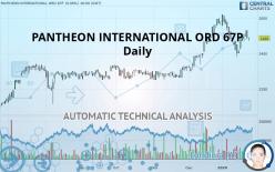 PANTHEON INTERNATIONAL ORD 67P - 每日