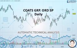 COATS GRP. ORD 5P - 每日