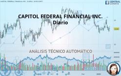CAPITOL FEDERAL FINANCIAL INC. - Dagligen
