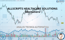 ALLSCRIPTS HEALTHCARE SOLUTIONS - Dagligen