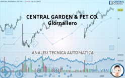CENTRAL GARDEN & PET CO. - Dagligen