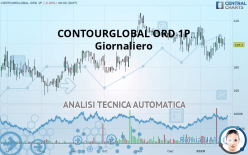 CONTOURGLOBAL ORD 1P - 每日