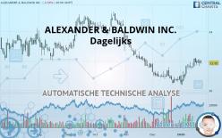 ALEXANDER & BALDWIN INC. - Dagligen