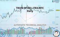 TRON (X100) - TRX/BTC - Diário