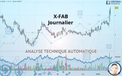 X-FAB - Journalier