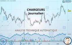 CHARGEURS - Ежедневно