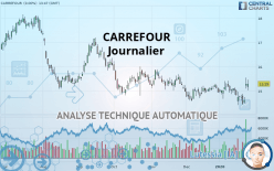 CARREFOUR - Journalier