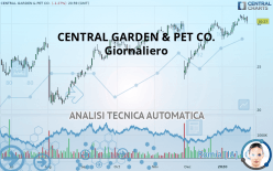 CENTRAL GARDEN & PET CO. - 每日