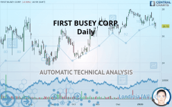 FIRST BUSEY CORP. - 每日