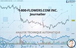 1-800-FLOWERS.COM INC. - 每日