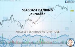 SEACOAST BANKING - 每日