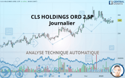 CLS HOLDINGS ORD 2.5P - 每日