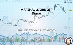 MARSHALLS ORD 25P - 每日