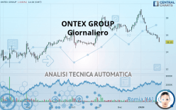 ONTEX GROUP - Giornaliero