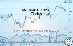 S&T BANCORP INC. - 每日