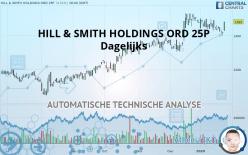 HILL & SMITH HOLDINGS ORD 25P - Dagelijks
