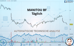 MANITOU BF - Ежедневно