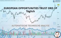 EUROPEAN OPPORTUNITIES TRUST ORD 1P - 每日