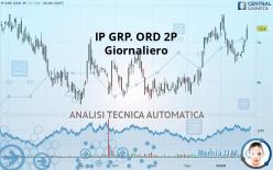 IP GRP. ORD 2P - 每日