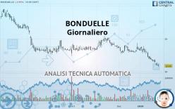 BONDUELLE - Giornaliero