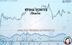 RETAIL ESTATES - Diario