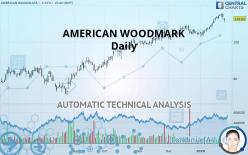 AMERICAN WOODMARK - Daily