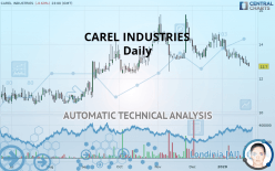 CAREL INDUSTRIES - Daily