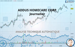 ADDUS HOMECARE CORP. - Journalier