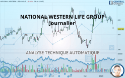 NATIONAL WESTERN LIFE GROUP - Journalier
