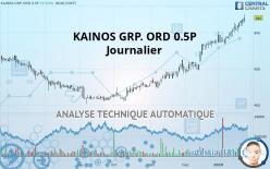KAINOS GRP. ORD 0.5P - Dagligen