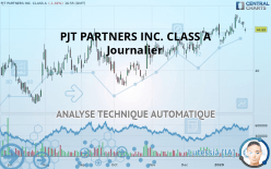 PJT PARTNERS INC. CLASS A - Journalier