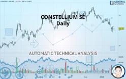 CONSTELLIUM SE - Daily
