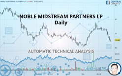 NOBLE MIDSTREAM PARTNERS LP - Daily