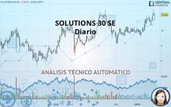 SOLUTIONS 30 SE - Ежедневно