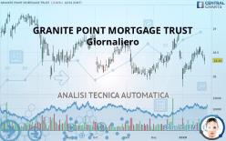 GRANITE POINT MORTGAGE TRUST - Giornaliero
