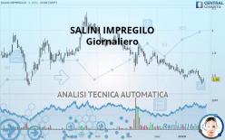SALINI IMPREGILO - Giornaliero