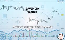 SAVENCIA - Ежедневно