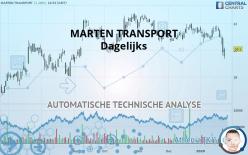MARTEN TRANSPORT - Ежедневно