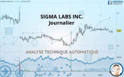 SIGMA LABS INC. - Journalier