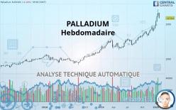 PALLADIUM - 每周