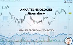 AKKA TECHNOLOGIES - Giornaliero