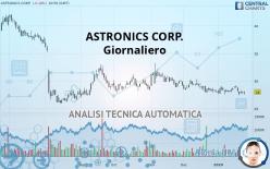 ASTRONICS CORP. - Giornaliero