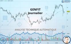 GENFIT - Journalier