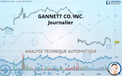 GANNETT CO. INC. - Journalier