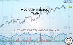 MCGRATH RENTCORP - Päivittäin