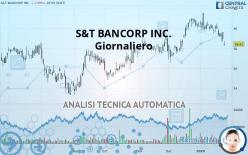 S&T BANCORP INC. - Päivittäin